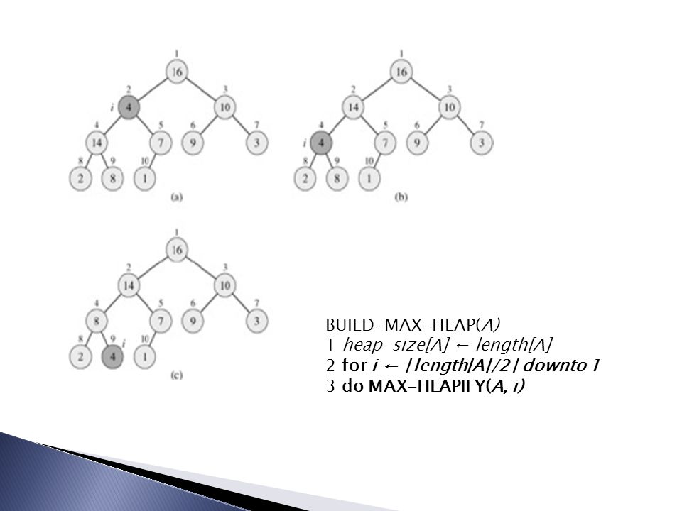BUILD-MAX-HEAP(A) 1 heap-size[A] ← length[A] 2 for i ← ⌊length[A]/2⌋ downto 1.
